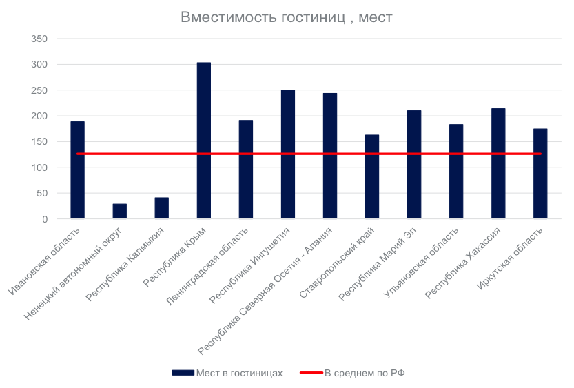 Больничный лист дешево в Москве Нагорный дешево