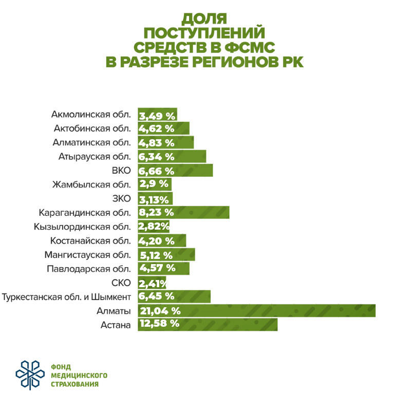 Работа валютным кассиром в банке в Москве - вакансии